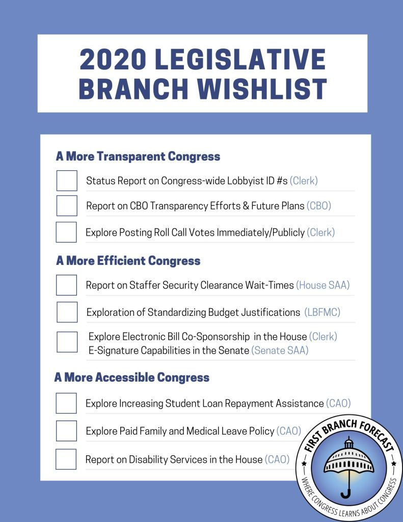 2020 Leg Branch Item Check List (1)